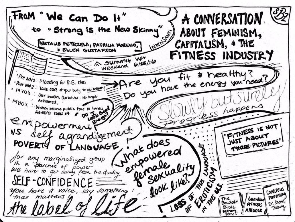 fitness feminism capitalism, w+, summit series, natalia petrzela speaker